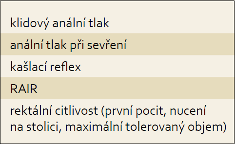 Sledované parametry anorektální manometrie u pacientů s inkontinencí stolice.  Tab. 2. Parameters of anorectal manometry monitored in patients with fecal incontinence.