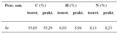 Elementárna analýza látky <i>8e</i>