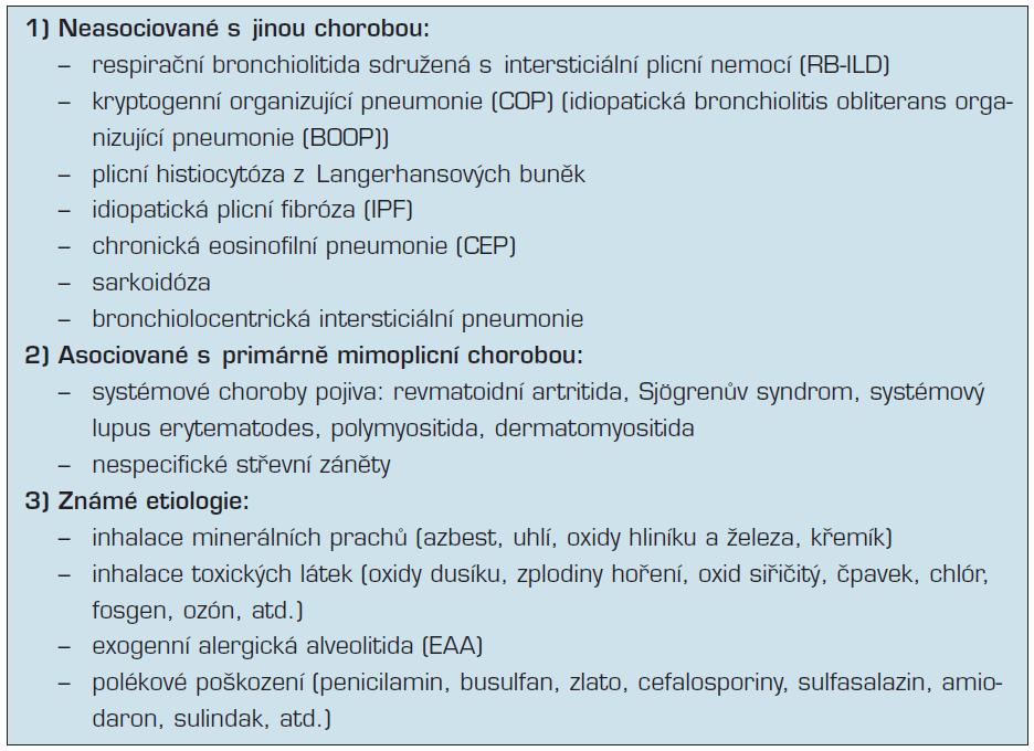 Klinická klasifikace bronchiolitid potenciálně sdružených s intersticiálními plicními procesy (1, 2, 3, 14)