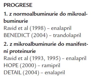 Studie renoprotektivního účinku inhibitorů ACE na progresi DN při DM 2. typu.
