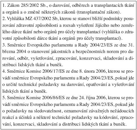 Legislativní normy aktuálně (6/2008) upravující problematiku dárcovství orgánů a jejich transplantace.