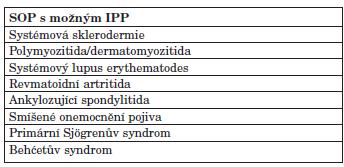 SOP spojené s inersticiálním plicním postižením.