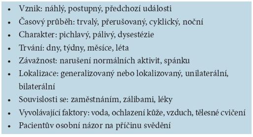 Anamnestické údaje o pruritu [17]