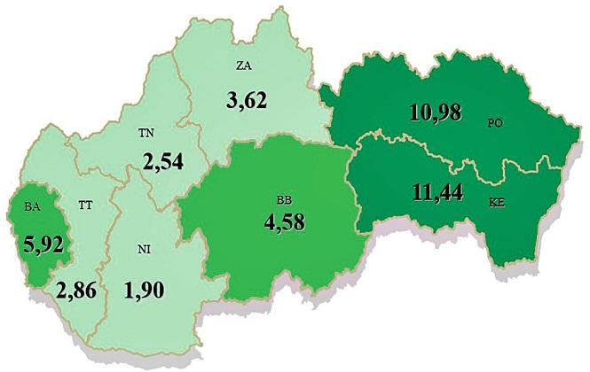 Miera notifikácie tuberkulózy za rok 2015 podľa jednotlivých vyšších územných celkov (prevzaté z Národného registra tuberkulózy). Fig. 1. Notification of TB in 2015 according to regional entity (borrowed from National register of TB).