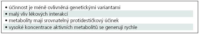 Farmakokinetika prasugrelu [122].