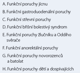 Funkční gastrointestinální poruchy – Římská kritéria III.