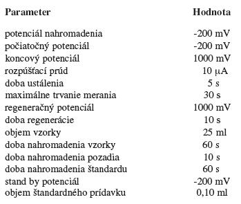 Hodnoty pracovných parametrov odporúčaných výrobcom