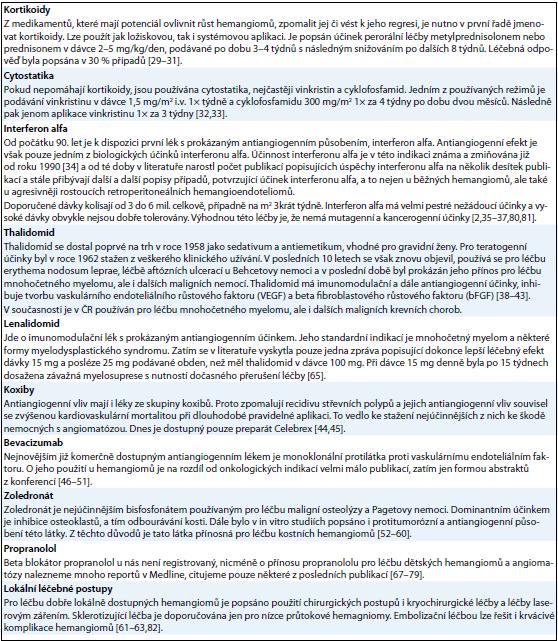 Přehled léčebných postupů použitých při léčbě hemangiomů.