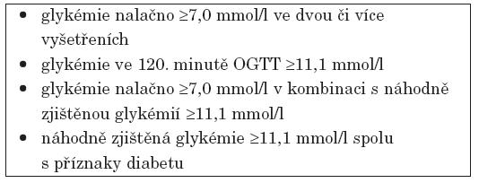 Diagnostická kritéria diabetes mellitus vázaného na cystickou fibrózu.