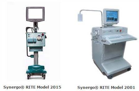 Systém Synergo Fig. 1 Synergo systém