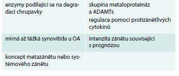 Novější poznatky o patogeneze OA v posledních 20 letech