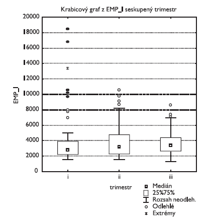 Endotelové mikropartikule