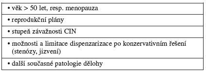 Faktory ovlivňující indikaci hysterektomie pro CIN