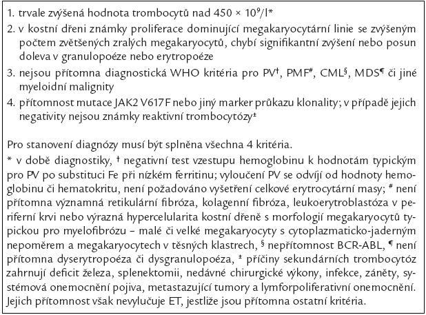 Diagnostická kritéria esenciální trombocytemie.