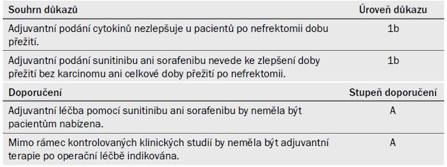 Souhrn důkazů a doporučení k části 7.2.5.1