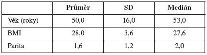 Demografická data (n = 8)