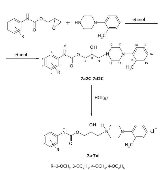 Schéma prípravy 1-[3-(Y-alkoxyfenylkarbamoyloxy)-2-hydroxypropyl]-4-(2-metylfenyl)piperazíniumchloridov (7a–7d); číslovanie skeletu zlúčenín 7a2C–7d2C z hľadiska <sup>1</sup>H-NMR spektrometrie