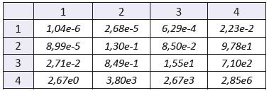 """The mixed statistical moments with f(x,y) of order 1. Sample: gelatine. The number of the row denotes order of coordinate """"x"""", the number of the column denotes order of coordinate """"y""""."""