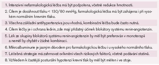 Doporučení ESC/ESH pro léčbu hypertenze diabetiků 2007.