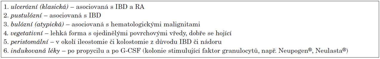 Klinické varianty pyoderma gangrenosum (15).