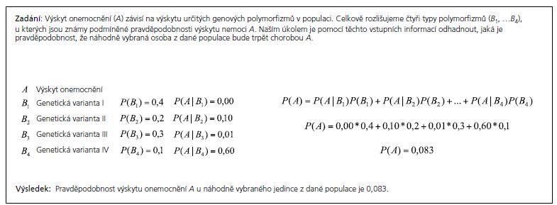 Příklad 2. Využití věty o úplné pravděpodobnosti pro odhad výskytu onemocnění ve sledované populaci.