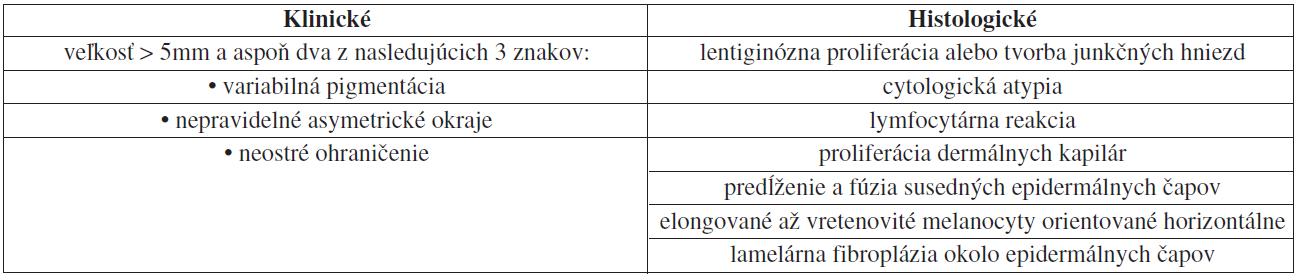 Klinické a histologické kritériá dysplastických névov podľa Blessinga (3)