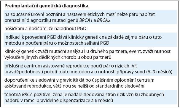 Preimplantační genetická diagnostika u párů s <em>BRCA1/2</em> mutací.