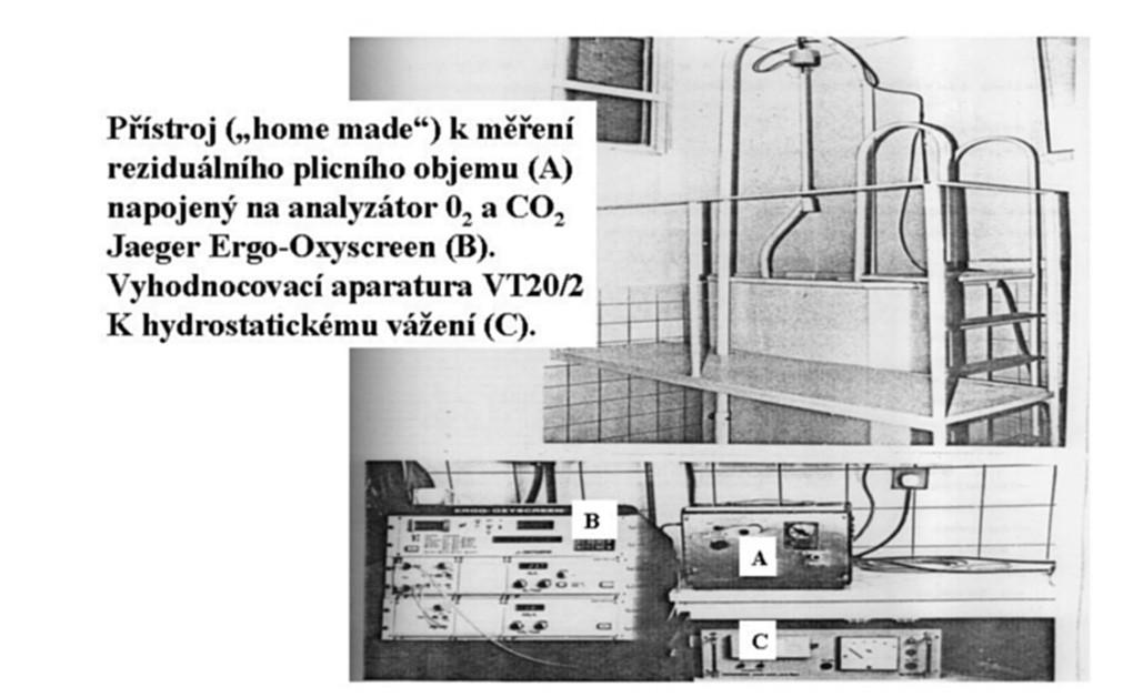 Hydrodenzitometrie, jak byla zkompletována v roce 1988