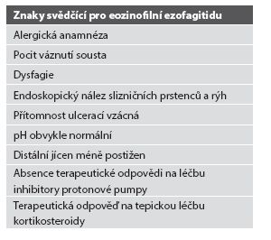 Eozinofilní ezofagitida vs. refluxní ezofagitida.