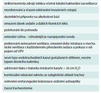 Prevence nozokomiální pneumonie, tzv. ventilátorové balíčky