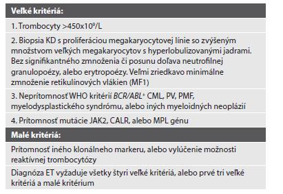 WHO diagnostické kritériá esenciálnej trombocytémie.