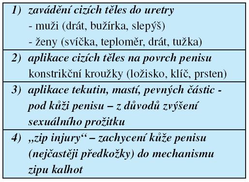 Typy mechanismu při sebepoškozování