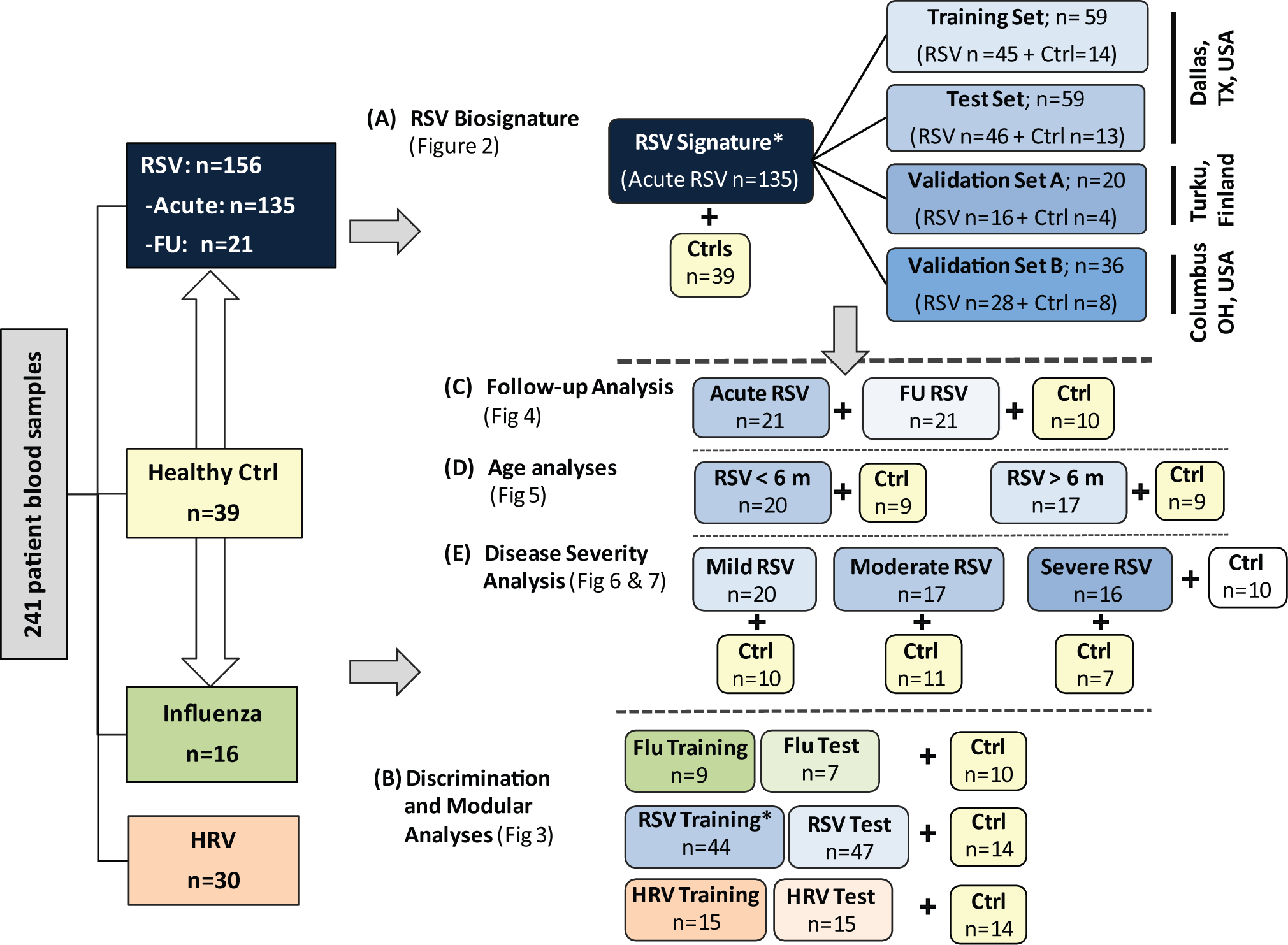 Flow diagram of study patients.