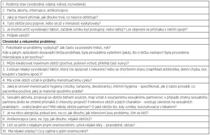 VVD – odběr anamnestických údajů, základní fakta