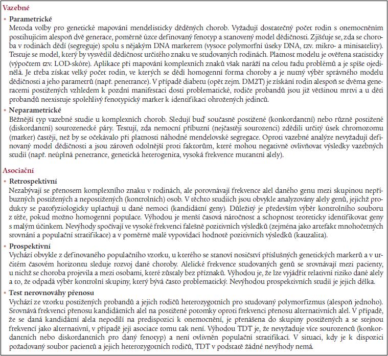 Metody využitelné při genetickém mapování diabetických komplikací.