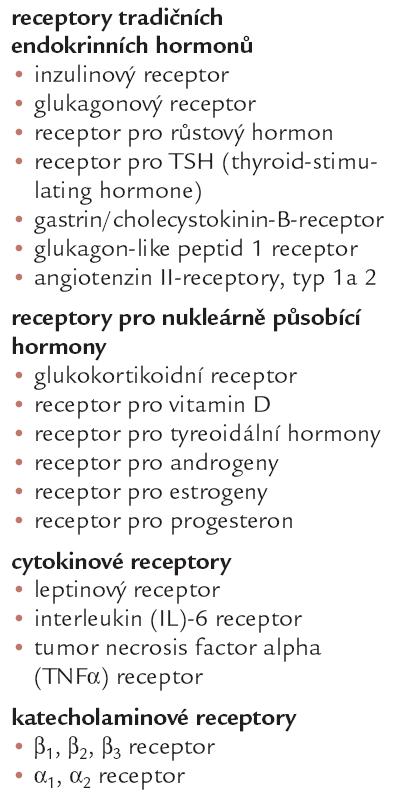 Příklady receptorů exprimovaných v tukové tkáni; upraveno podle [40].