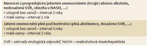 Doporučený interval dispenzárních gastroskopií u kompenzovaných nemocných dle Baveno VI [5]. Tab. 5. Recommended interval of follow-up upper endoscopy in compensated patients according to aveno VI [5].