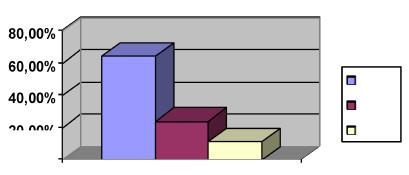 Typy osteosyntéz celého súboru n=71