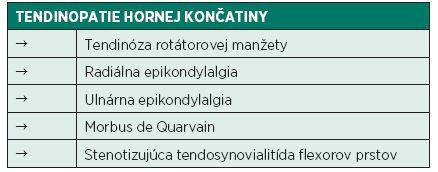 Tendinopatie hornej končatiny (Kolář 2009).