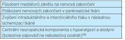 Vznik bolesti u chronické pankreatitidy