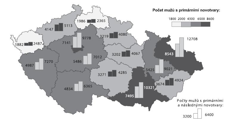 Zastoupení mužů s primárními a následnými novotvary v krajích České republiky v letech 1976–2005