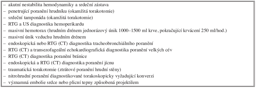 Akutní indikace k torakotomii (u tupého a penetrujícího poranění hrudníku)