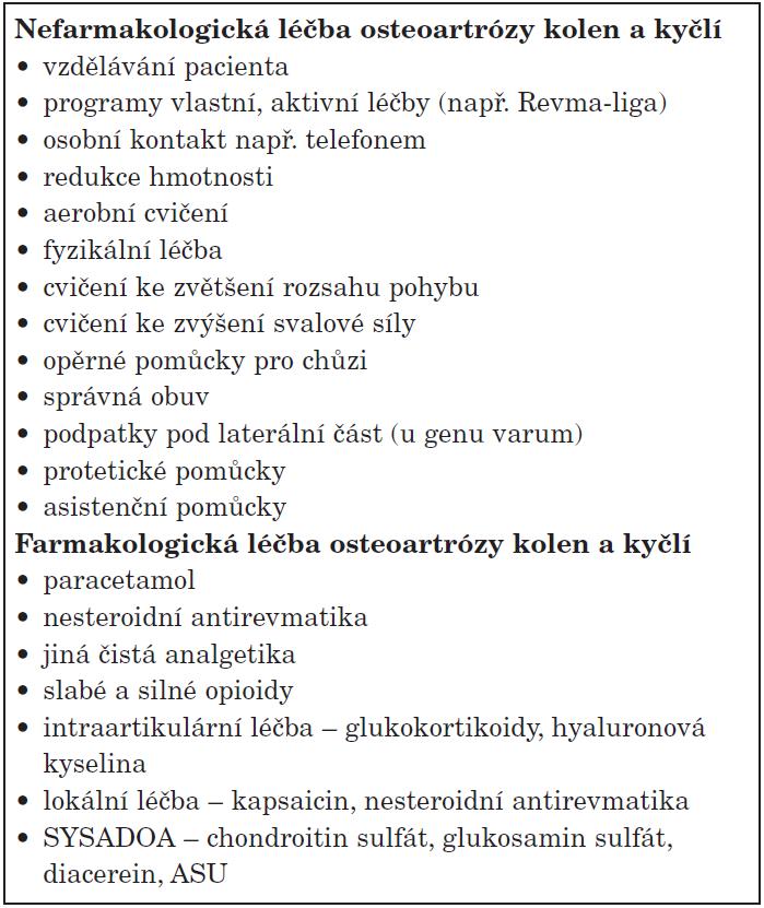 Možnosti léčby osteoartrózy.