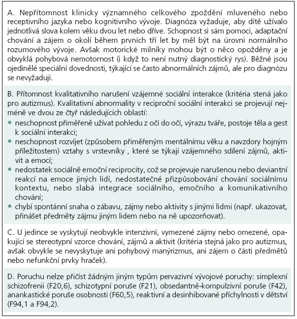 Diagnostická kritéria MKN-10 pro Aspergerův syndrom (F84,5).