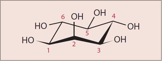 Myoinositol – chemický vzorec