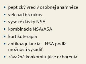 Indikácie profylaktickej gastroprotekcie pri dlhodobom užívaní nSA/lD-ASA. Tab. 1. Indication for prophylactic gastroprotection when using NSA/LD-ASA long term.