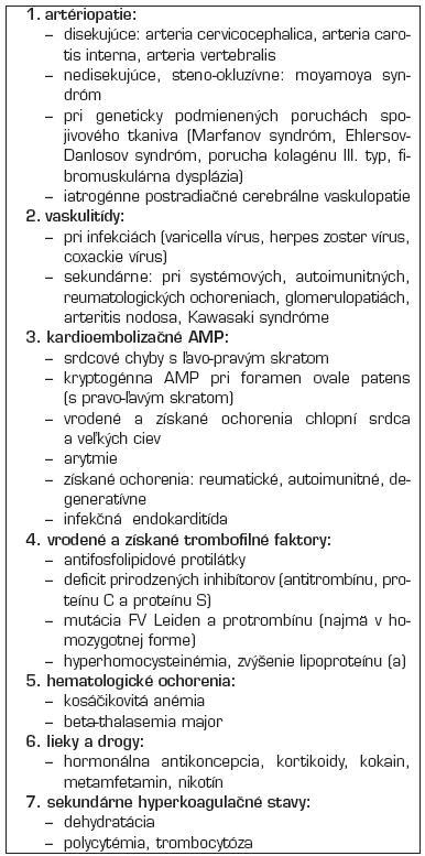 Etiológia artériovej mozgovej príhody v detskom veku.