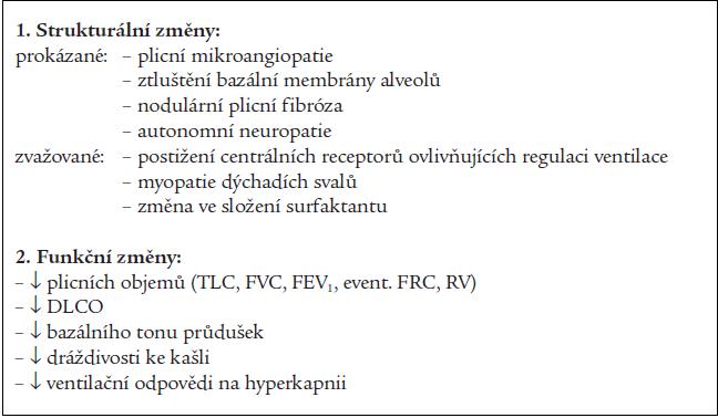 Strukturální a funkční změny v dýchacím systému u diabetes mellitus.
