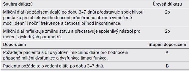 Souhrn důkazů a doporučení k části 3.3.