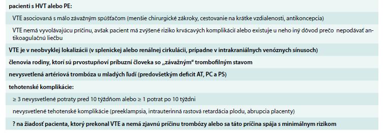 Skupiny pacientov, u ktorých by sa malo zvážiť vyšetrenie na prítomnosť trombofilneho stavu